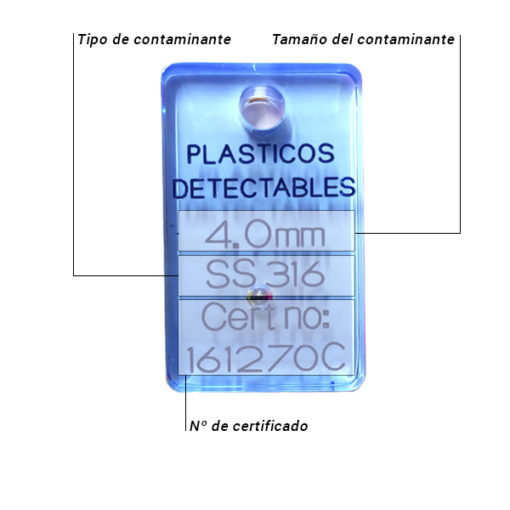 Patrón tarjeta con orificio Caracteristicas